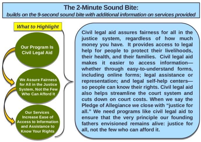LRP 2 minute soundbite slide,