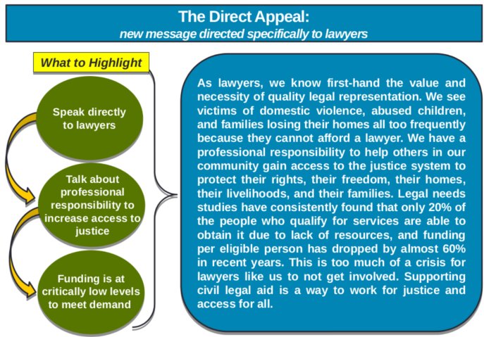 LRP Direct Appeal for Lawyers slide